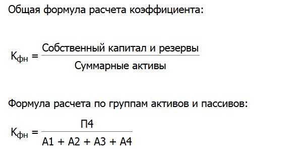 Коэффициент финансовой независимости формула по балансу