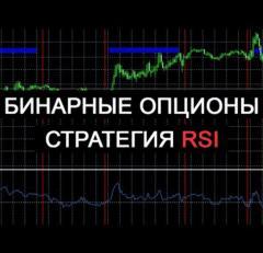 Стратегия RSI бинарные опционы
